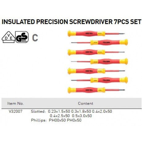 Insulated Screwdrivers